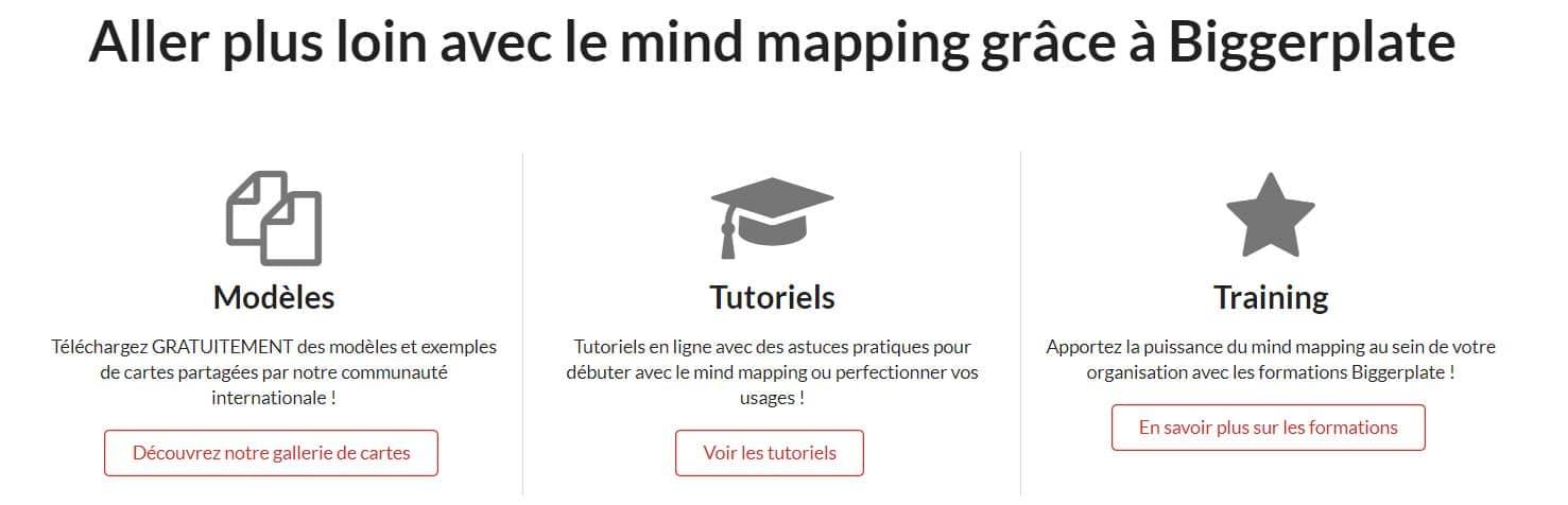Mind Mapping Biggerplate Modèles de Cartes Pour Tous Vos Usages