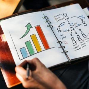 Mind Maps pour la Marketing Agile