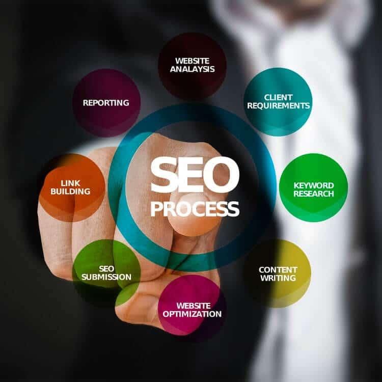 Csp Formation | Webmarketing - Formation à distance - Conseils et astuces