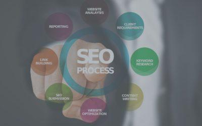 SEO Mind Mapping La Force De Votre Visibilité Web