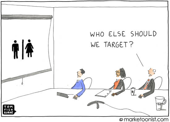 Mind Mapping pour définir ces cibles personas