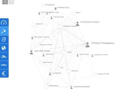 Recherche Canaux de Communication Entreprises à Mission