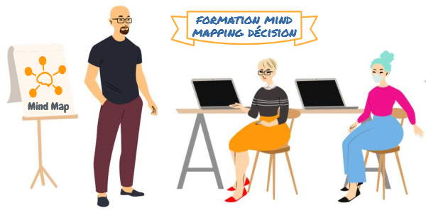 Se fomer au Mind Mapping avec Mind Mapping Décision
